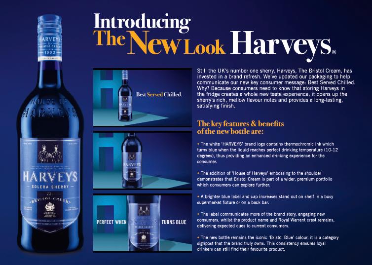 En la composición se aprecia el cambio de color. La imagen de abajo a la derecha indica que la botella está a diez grados.